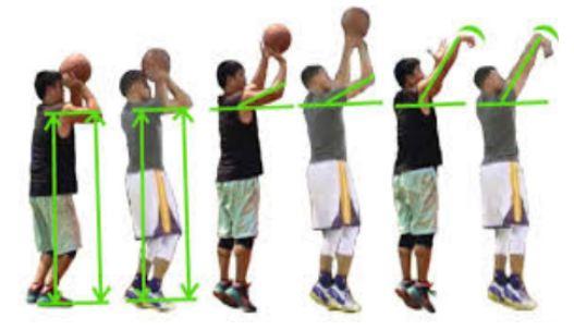 تحقیق بسکتبال