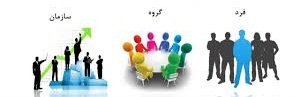 پاورپوینت مبانی رفتار سازمانی، فردی و گروهی